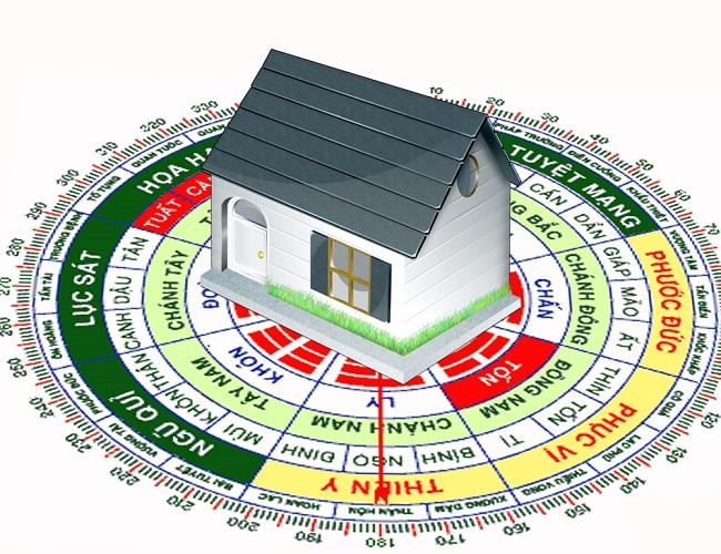 Mua nhà chung cư chọn hướng như thế nào cho đúng? 1