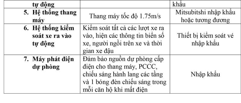 Tiện ích chung cư Rice City Thượng Thanh